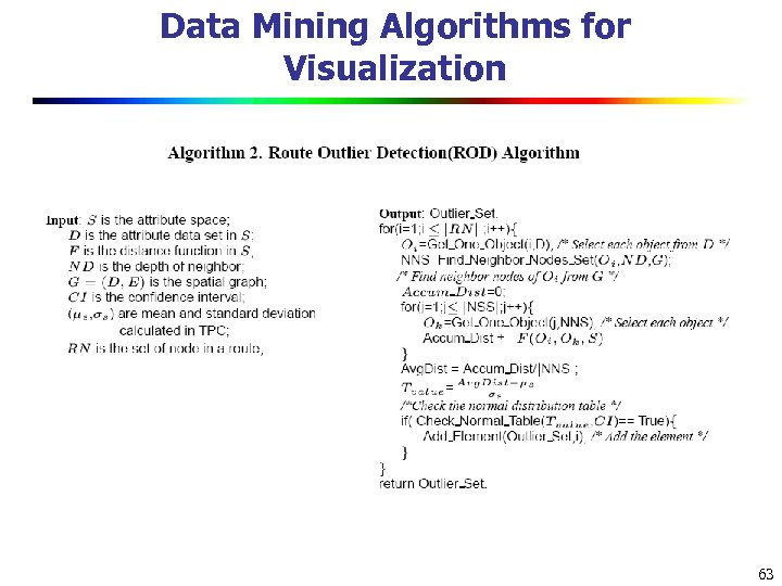 Data Mining Algorithms for Visualization 63
