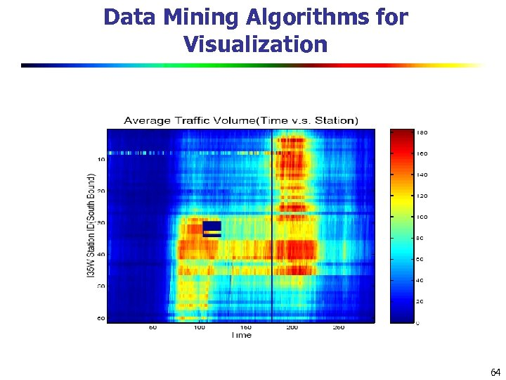 Data Mining Algorithms for Visualization 64