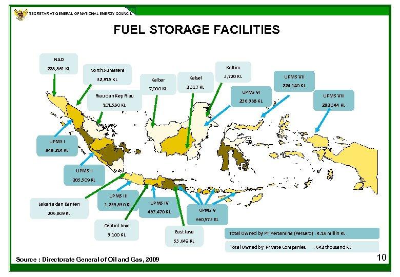 SECRETARIAT GENERAL OF NATIONAL ENERGY COUNCIL FUEL STORAGE FACILITIES NAD 228, 861 KL Kaltim