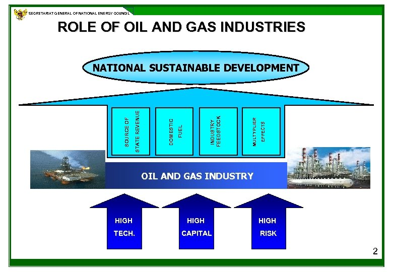 SECRETARIAT GENERAL OF NATIONAL ENERGY COUNCIL ROLE OF OIL AND GAS INDUSTRIES EFFECTS MULTYPLIER