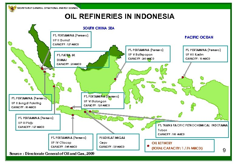 SECRETARIAT GENERAL OF NATIONAL ENERGY COUNCIL OIL REFINERIES IN INDONESIA SOUTH CHINA SEA PT.