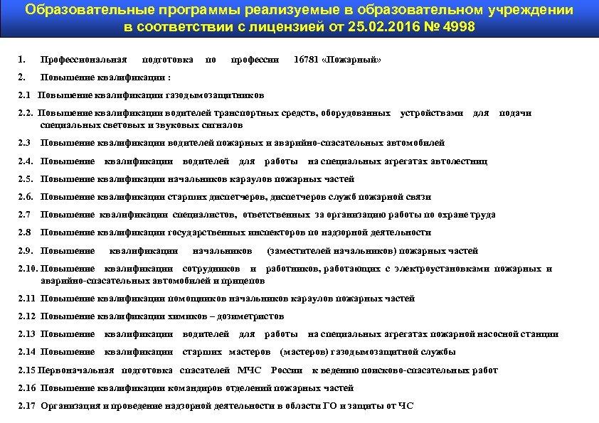 Образовательные программы реализуемые в образовательном учреждении в соответствии с лицензией от 25. 02. 2016