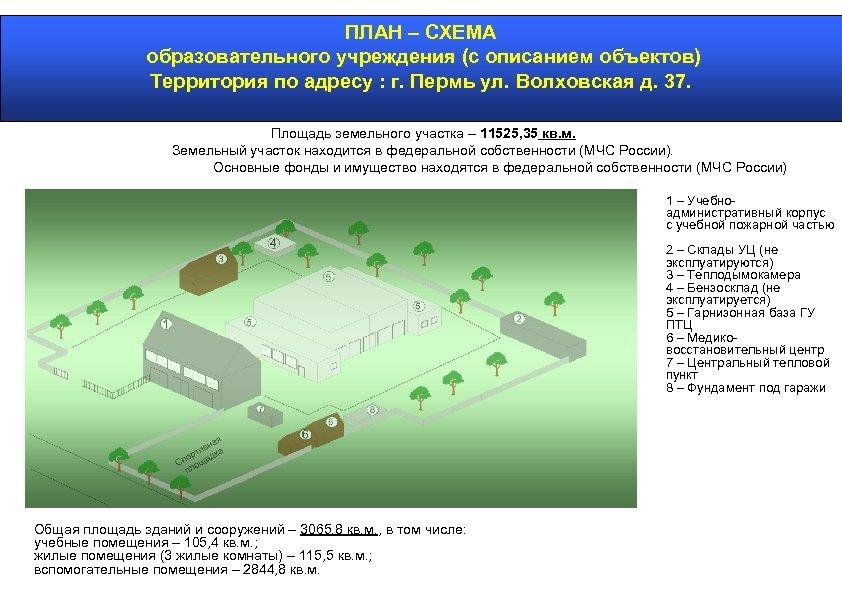 ПЛАН – СХЕМА образовательного учреждения (с описанием объектов) Территория по адресу : г. Пермь