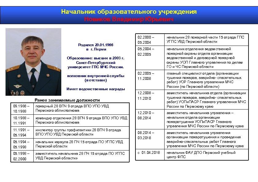 Начальник образовательного учреждения Новиков Владимир Юрьевич Фото в парадной форме одежды Родился 20. 01.