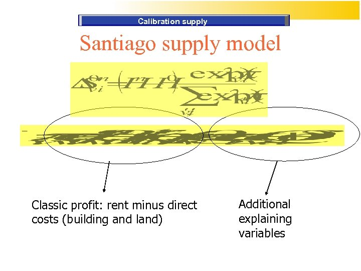 Calibration supply Santiago supply model Classic profit: rent minus direct costs (building and land)