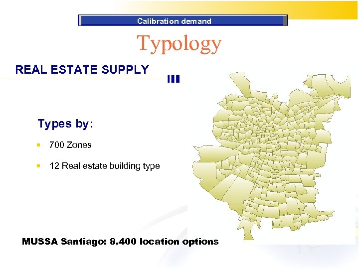 Calibration demand Typology REAL ESTATE SUPPLY Types by: 700 Zones 12 Real estate building