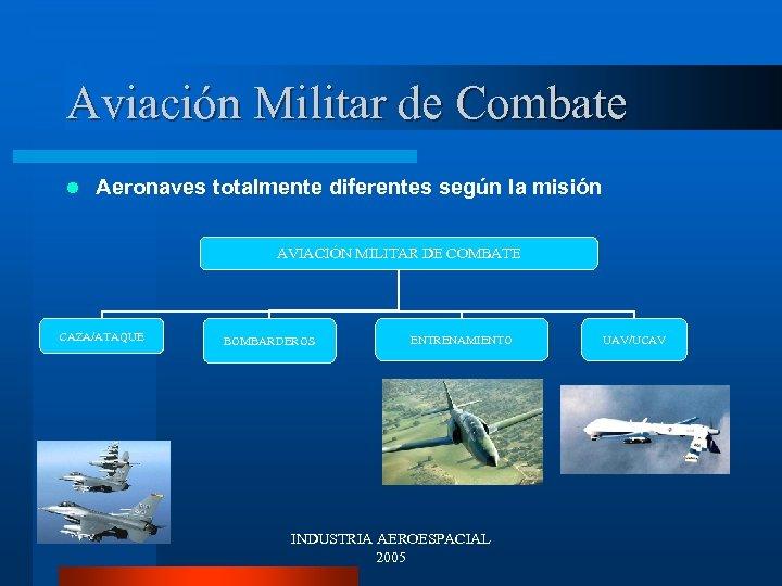Aviación Militar de Combate l Aeronaves totalmente diferentes según la misión AVIACIÓN MILITAR DE