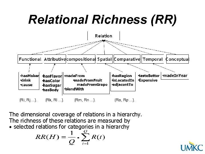 Relational Richness (RR) {Ri, Rj. . . }. {Rk, Rl. . . }. {Rm,
