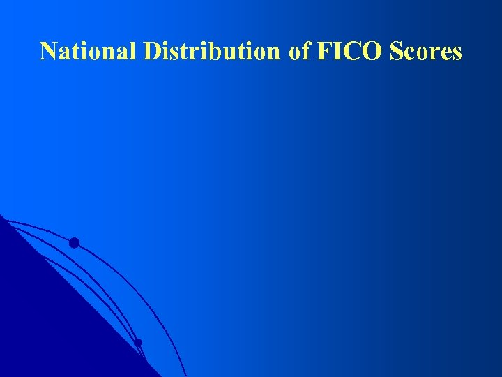 National Distribution of FICO Scores