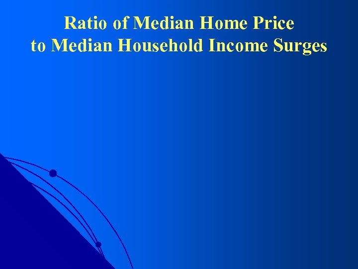 Ratio of Median Home Price to Median Household Income Surges