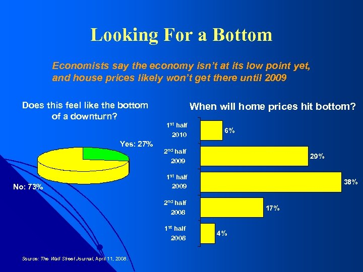 Looking For a Bottom Economists say the economy isn't at its low point yet,