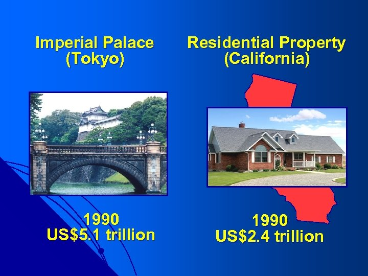 Imperial Palace (Tokyo) Residential Property (California) 1990 US$5. 1 trillion 1990 US$2. 4 trillion