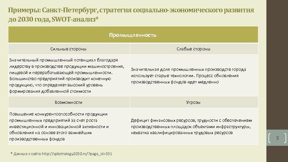 Примеры: Санкт-Петербург, стратегия социально-экономического развития до 2030 года, SWOT-анализ* Промышленность Сильные стороны Значительный промышленный