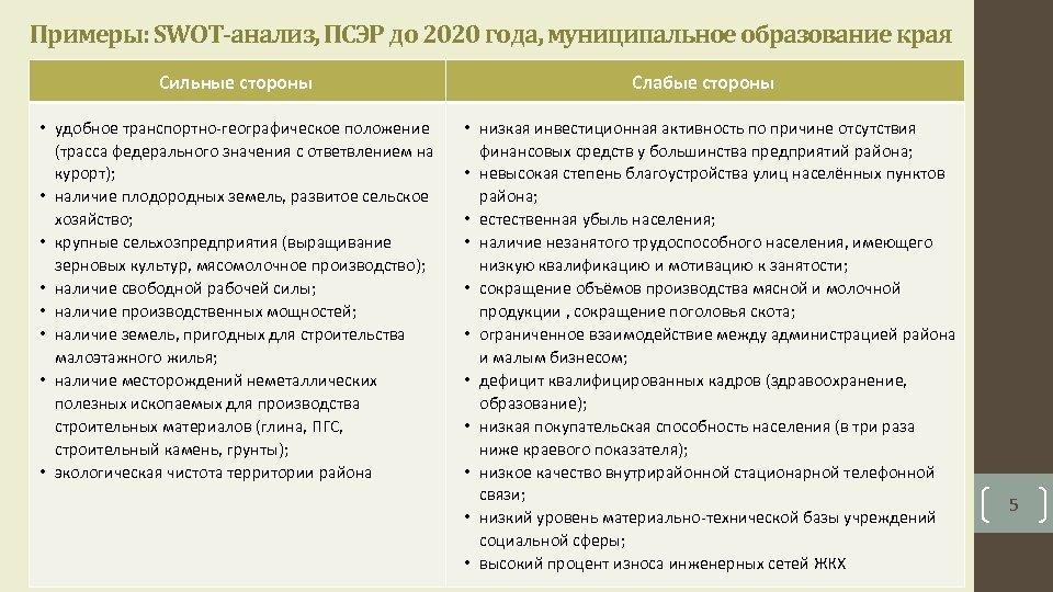 Примеры: SWOT-анализ, ПСЭР до 2020 года, муниципальное образование края Сильные стороны • удобное транспортно-географическое