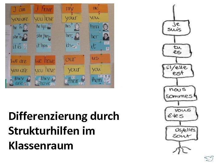Differenzierung durch Strukturhilfen im Klassenraum