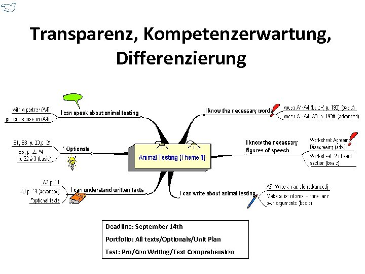 Transparenz, Kompetenzerwartung, Differenzierung Deadline: September 14 th Portfolio: All texts/Optionals/Unit Plan Test: Pro/Con Writing/Text
