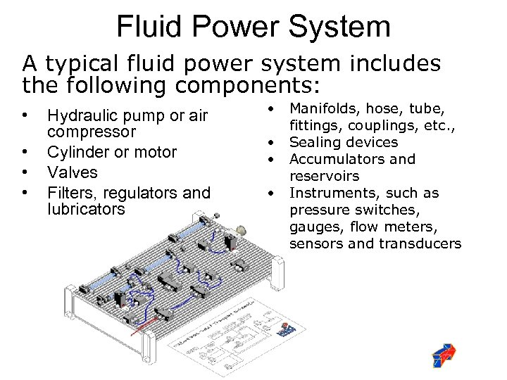 Fluid Power System A typical fluid power system includes the following components: • •