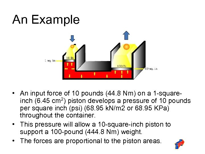 An Example • An input force of 10 pounds (44. 8 Nm) on a