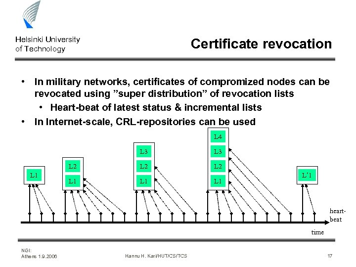 Helsinki University of Technology Certificate revocation • In military networks, certificates of compromized nodes