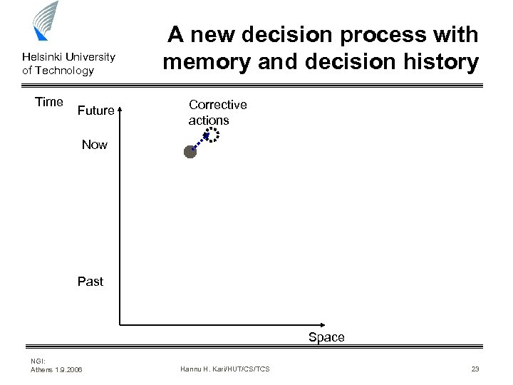 Helsinki University of Technology Time Future A new decision process with memory and decision