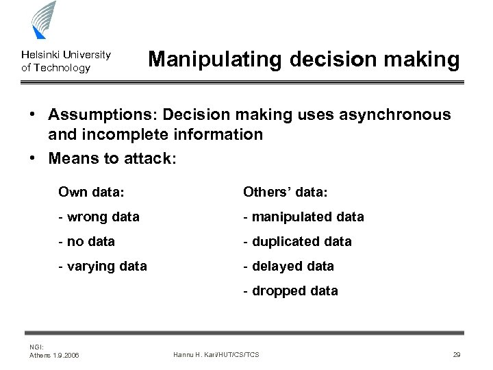 Helsinki University of Technology Manipulating decision making • Assumptions: Decision making uses asynchronous and
