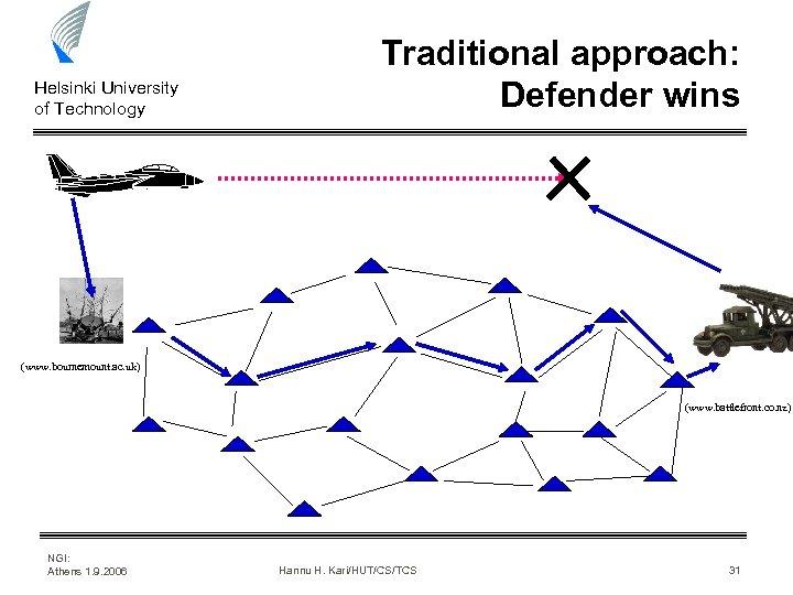 Helsinki University of Technology Traditional approach: Defender wins (www. bournemount. ac. uk) (www. battlefront.