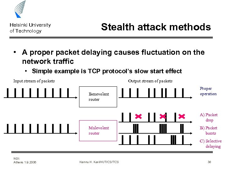 Helsinki University of Technology Stealth attack methods • A proper packet delaying causes fluctuation