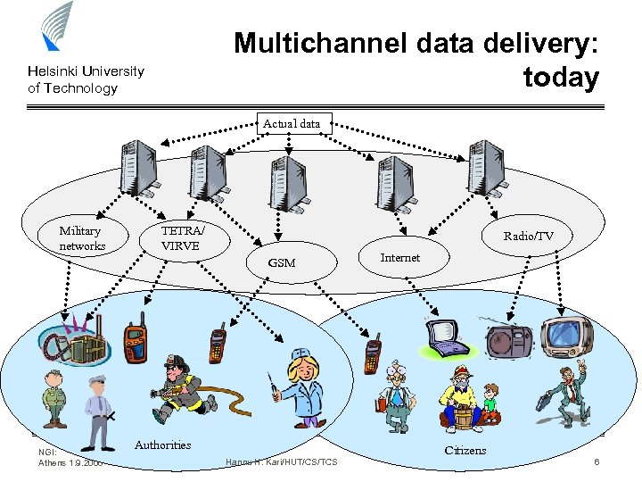 Multichannel data delivery: today Helsinki University of Technology Actual data Military networks TETRA/ VIRVE