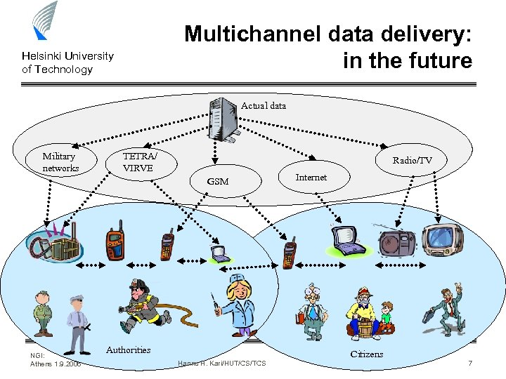 Multichannel data delivery: in the future Helsinki University of Technology Actual data Military networks
