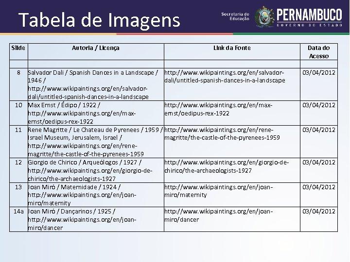 Tabela de Imagens Slide 8 10 11 12 13 14 a Autoria / Licença
