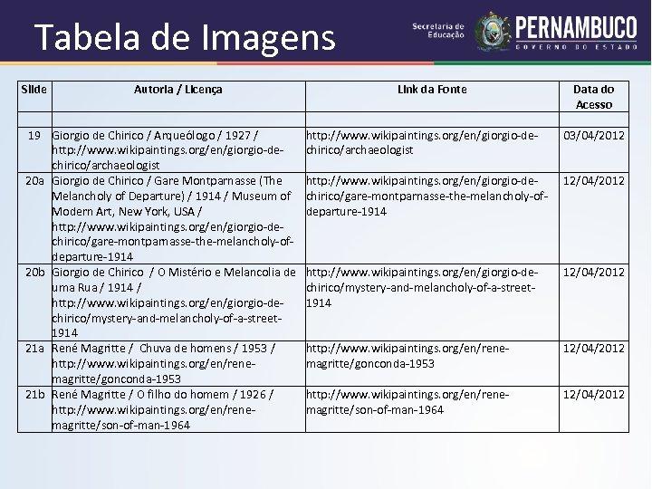 Tabela de Imagens Slide Autoria / Licença 19 Giorgio de Chirico / Arqueólogo /