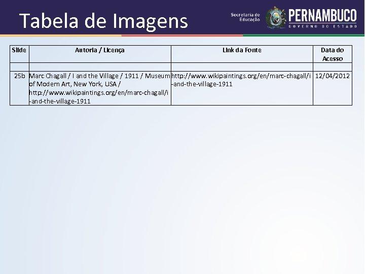 Tabela de Imagens Slide Autoria / Licença Link da Fonte Data do Acesso 25