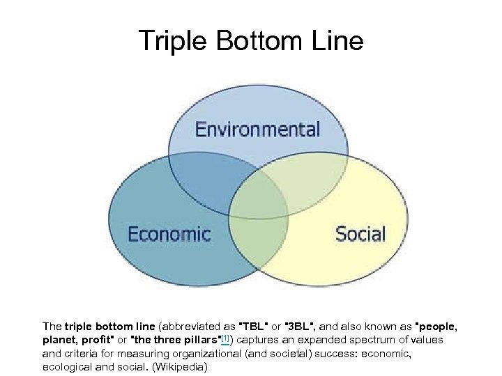 Triple Bottom Line The triple bottom line (abbreviated as