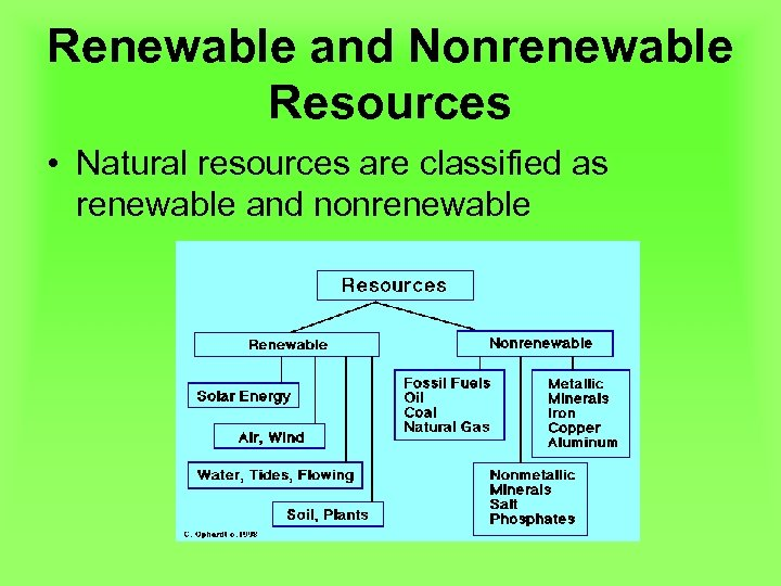 Renewable and Nonrenewable Resources • Natural resources are classified as renewable and nonrenewable