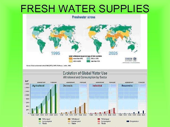FRESH WATER SUPPLIES