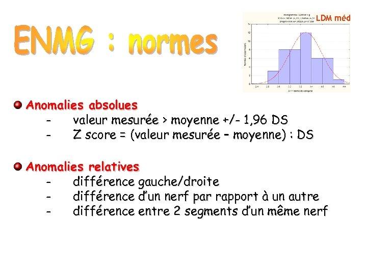 LDM méd Anomalies absolues valeur mesurée > moyenne +/- 1, 96 DS Z score