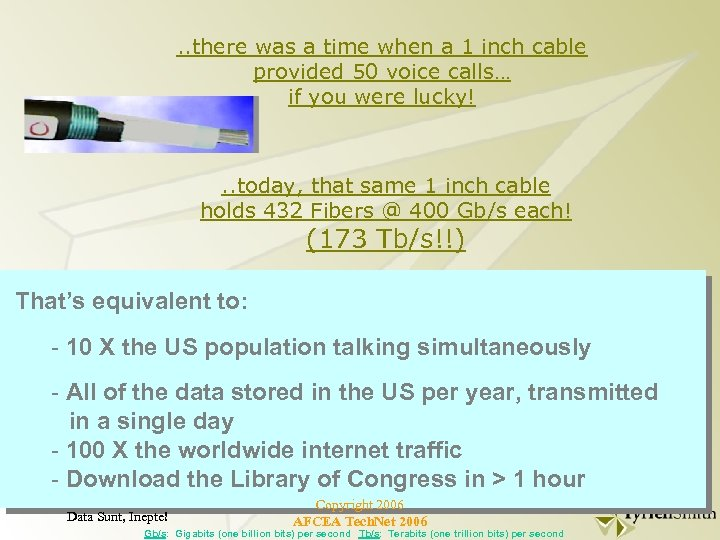 . . there was a time when a 1 inch cable provided 50 voice