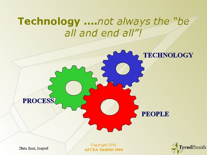 """Technology …. not always the """"be all and end all""""! TECHNOLOGY PROCESS PEOPLE Data"""