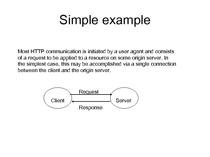 Simple example Most HTTP communication is initiated by a user agent and consists of