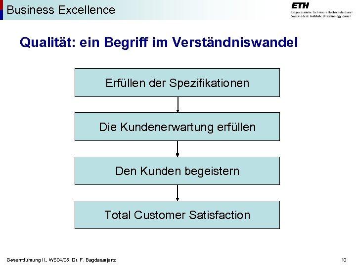 Business Excellence Qualität: ein Begriff im Verständniswandel Erfüllen der Spezifikationen Die Kundenerwartung erfüllen Den