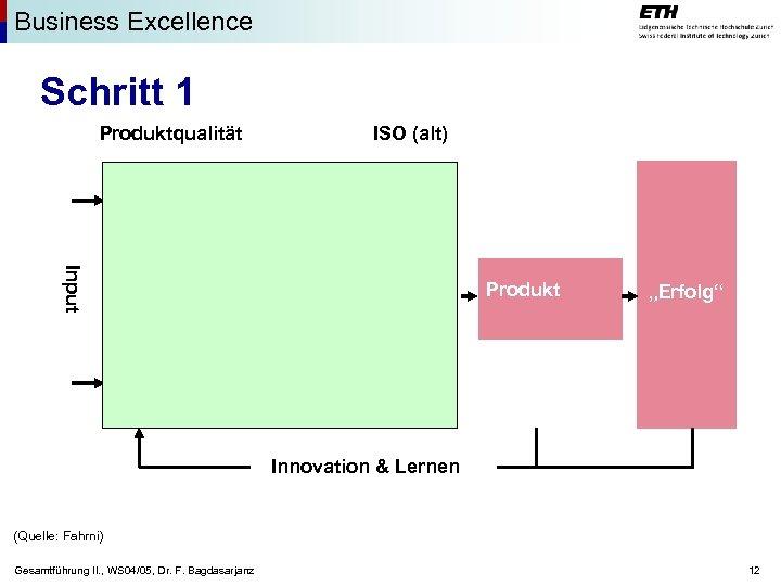 """Business Excellence Schritt 1 Produktqualität ISO (alt) Input Produkt """"Erfolg"""" Innovation & Lernen (Quelle:"""