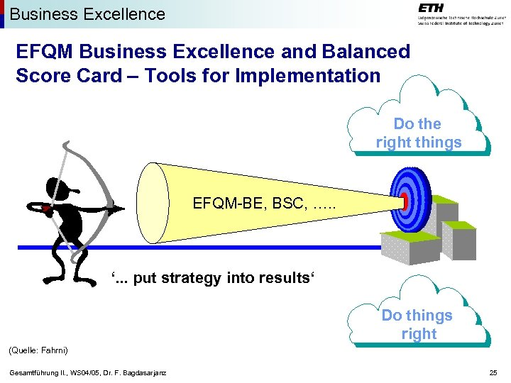 Business Excellence EFQM Business Excellence and Balanced Score Card – Tools for Implementation Do