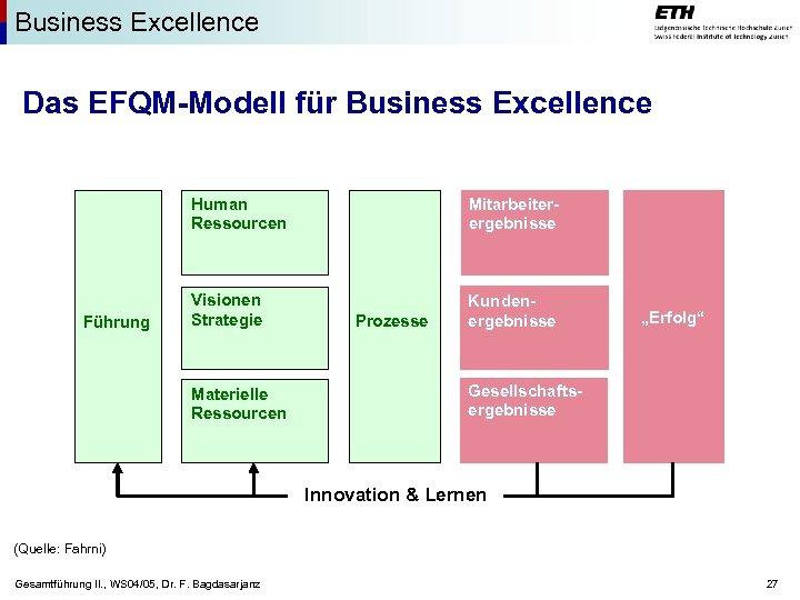 Business Excellence Das EFQM-Modell für Business Excellence Human Ressourcen Führung Mitarbeiterergebnisse Visionen Strategie Kundenergebnisse