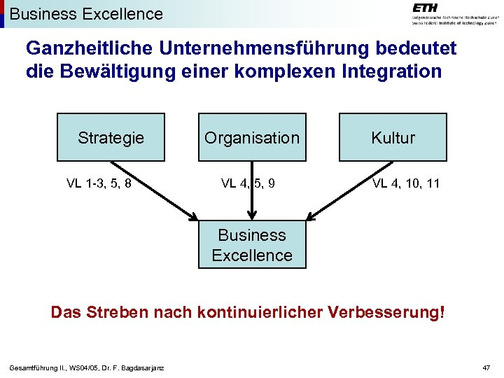 Business Excellence Ganzheitliche Unternehmensführung bedeutet die Bewältigung einer komplexen Integration Strategie VL 1 -3,