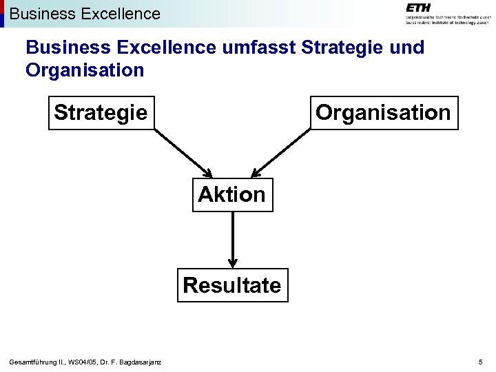 Business Excellence umfasst Strategie und Organisation Strategie Organisation Aktion Resultate Gesamtführung II. , WS