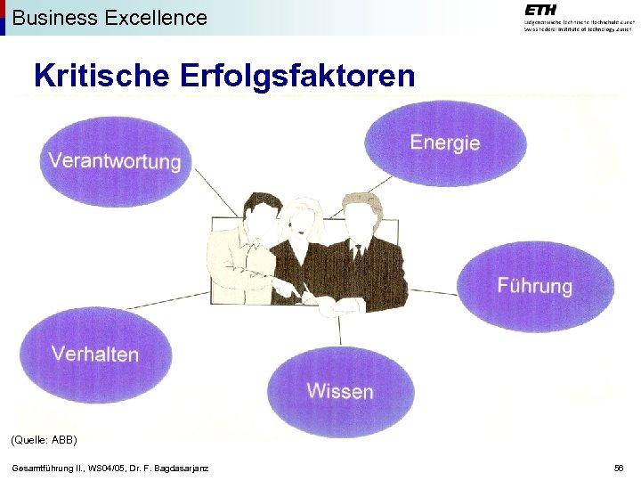 Business Excellence Kritische Erfolgsfaktoren (Quelle: ABB) Gesamtführung II. , WS 04/05, Dr. F. Bagdasarjanz