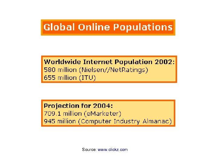 Source: www. clickz. com