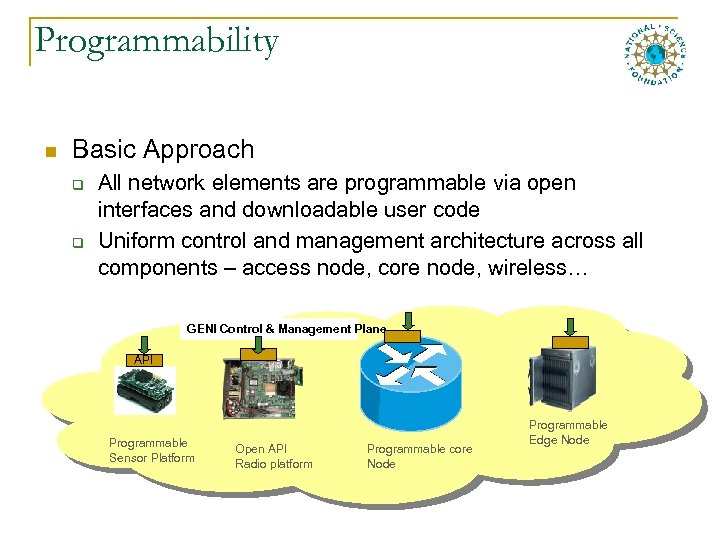 Programmability n Basic Approach q q All network elements are programmable via open interfaces