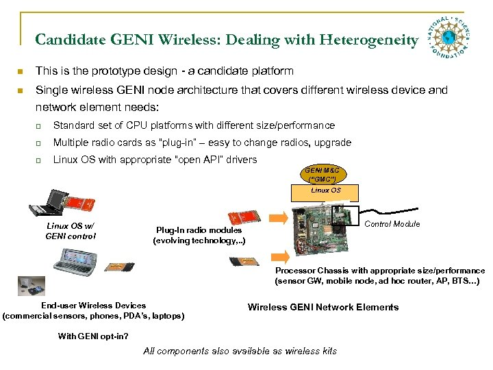 Candidate GENI Wireless: Dealing with Heterogeneity n This is the prototype design - a