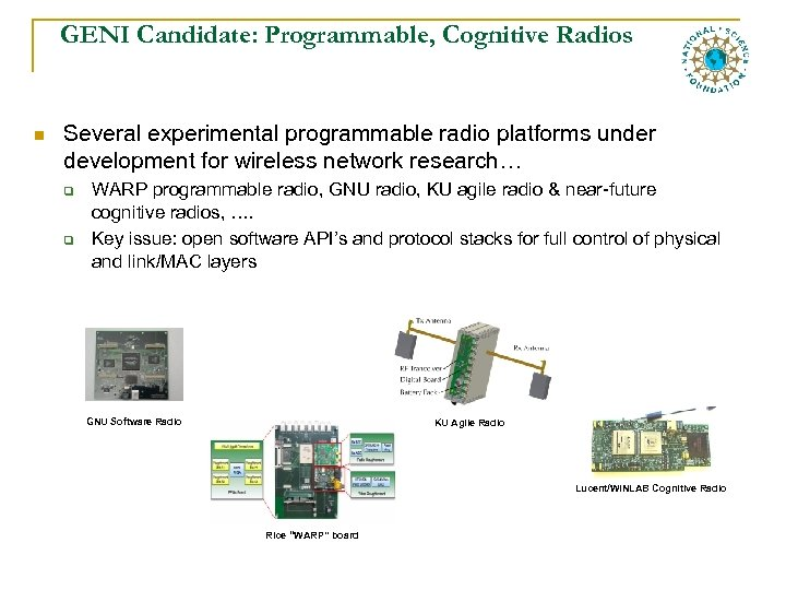 GENI Candidate: Programmable, Cognitive Radios n Several experimental programmable radio platforms under development for